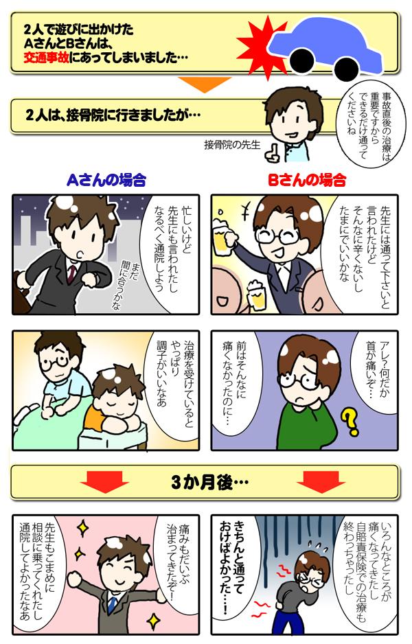 交通事故治療解説マンガ